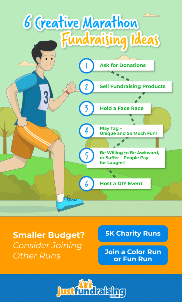 Marathon fundraising ideas and tips to raise more
