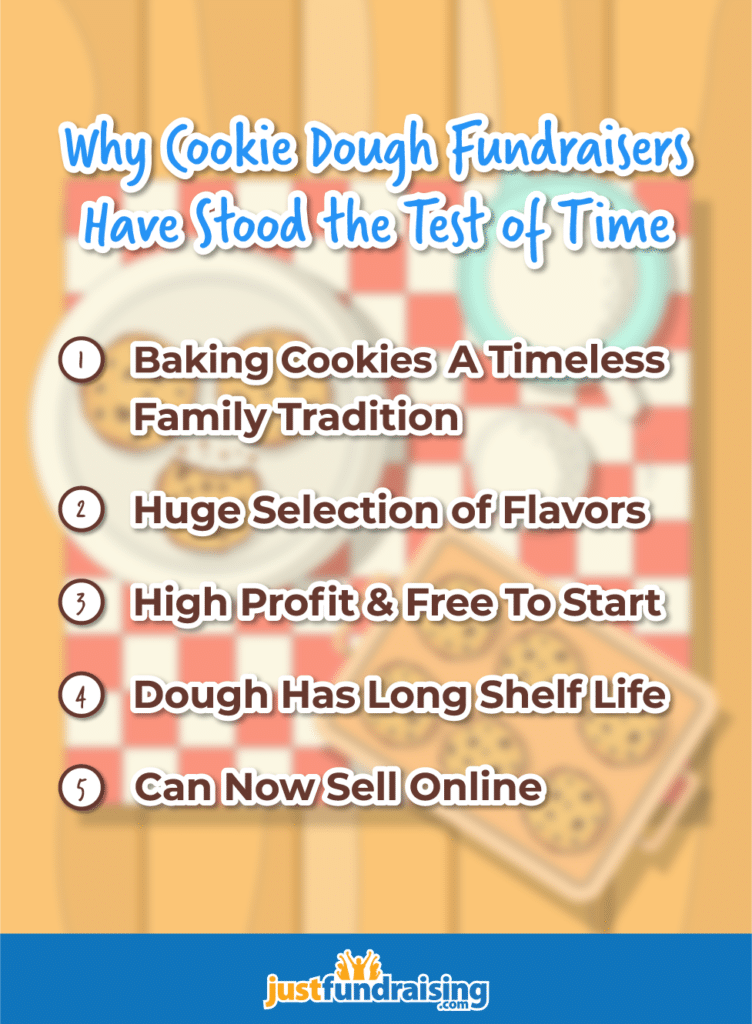 Cookie dough fundraisers that work