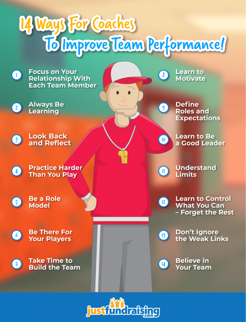 How coaches can improve team performance
